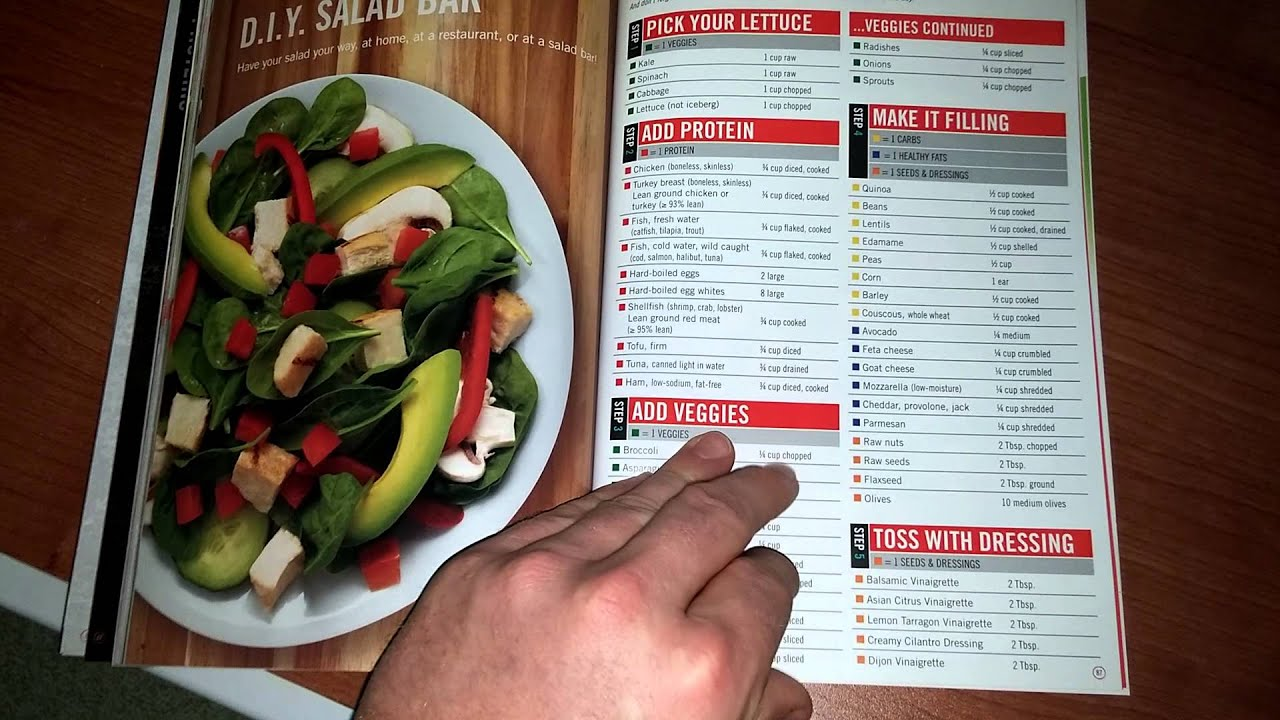 make each food guide serving count